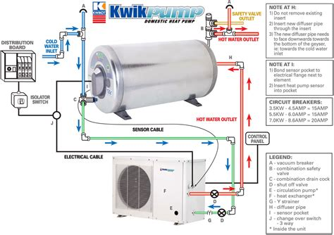 geyser diagram kwikot product page domestic electric heat pumps specifile