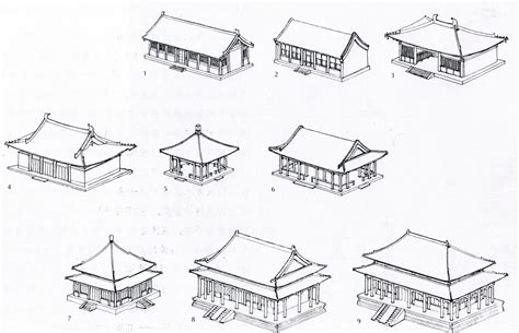 types of architectural styles architectural roof styles awesome types of homebeatiful