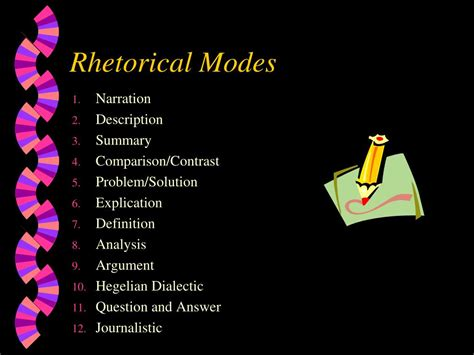 Rhetorical Mode Essay Exles by Ppt Rhetorical Modes Using Appropriate Strategies In Various Writing Situations Powerpoint