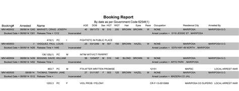 napa county booking report mariposa county daily sheriff and booking report wednesday