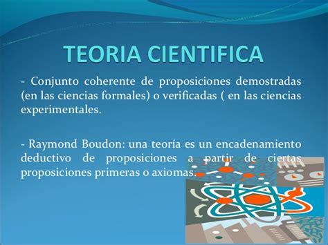 Modelo Teorico Curricular De 191 Qu 233 Es Un Modelo Te 243
