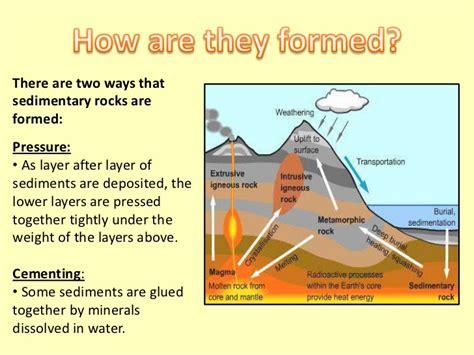 diagram of how sedimentary rocks are formed sedimentary rocks