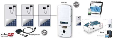 solaredge inverter diagram sukam inverter elsavadorla