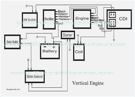 mini chopper 49cc wiring diagram wiring diagram