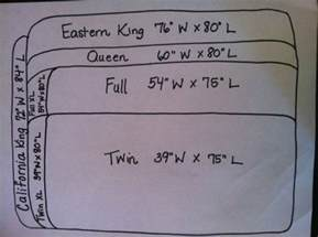 Bed Sizes King Vs California King King Vs California King Mattress Size