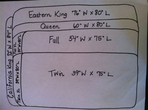 cal king vs king bed king vs california king mattress size