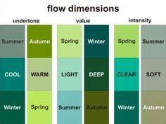 types of green color types of green pictures to pin on pinsdaddy