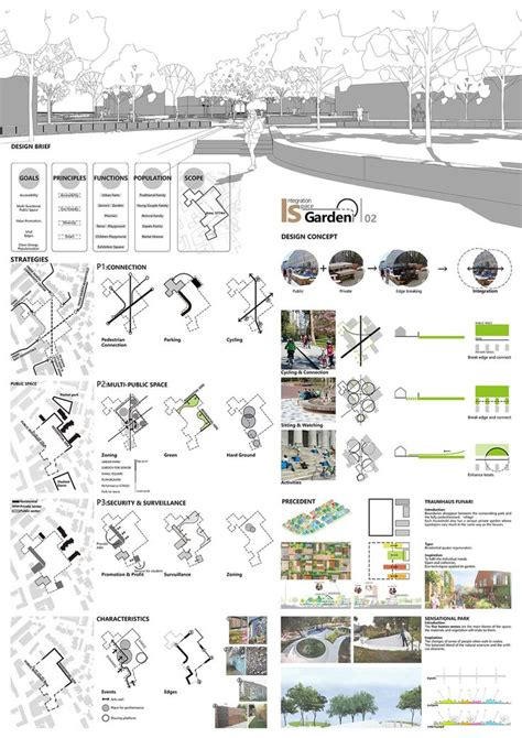Landscape Architecture Tools 530 Best Images About Architecture Tools On