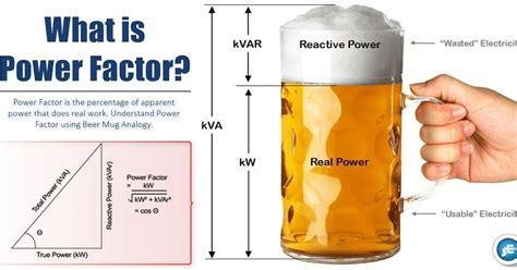 induction generator power factor correction induction generator power factor 28 images implement phasor model of variable speed doubly