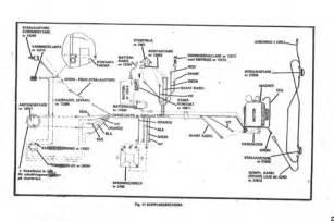 kubota ignition switch wiring diagram push to choke
