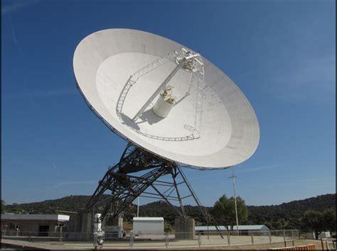 antenna theory parabolic reflector tutorialspoint