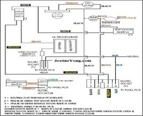 wiring diagram of samsung microwave oven electronics