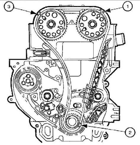 chevrolet hhr ss engine diagram 2 2 ecotec timing chain