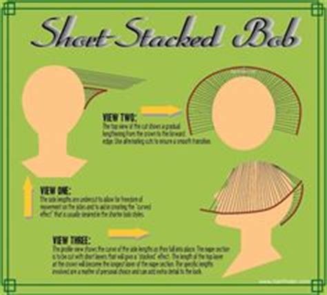 how to cut a layered bob haircut diagram diagram haircut buscar con google diagram haircut