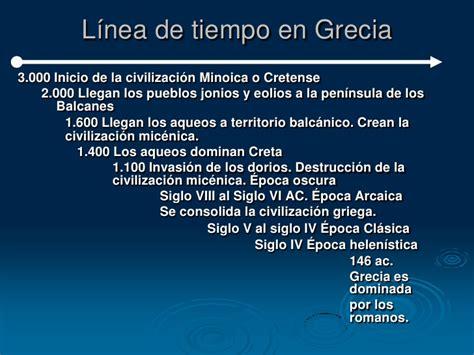 preguntas de historia grecia civilizacion griega
