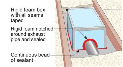 bathroom exhaust fan insulation bathroom exhaust building america solution center