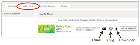Kohls Gift Card Balance Check - gift card balance check kohls dominos hyde park ma