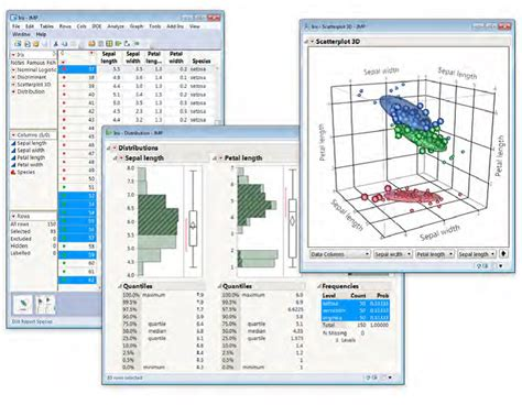 r statistical graphics software jmp 174 iqc quality services