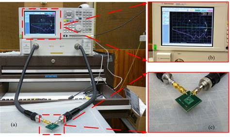 printed inductor design measure inductor network analyzer 28 images sencore lc53 z meter capacitor inductor analyzer