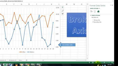 Broken Axis Tutorial Excel 2010 | how to break y axis in excel 2007 change y axis excel