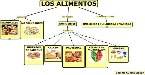 que aportan los alimentos nos aporta nutrientes como calcio hd