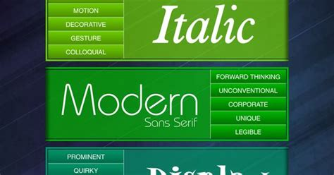 designmantic font font moods emotions elicited by different types of fonts