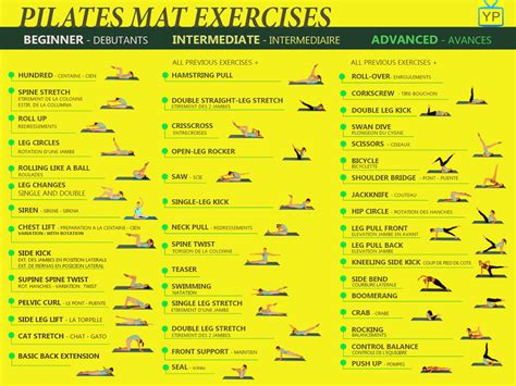 Pilates Mat Routine by Pilates Exercises Chart Exercises Classes Charts