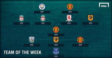 epl goal of the week premier league team of the week blank goal com