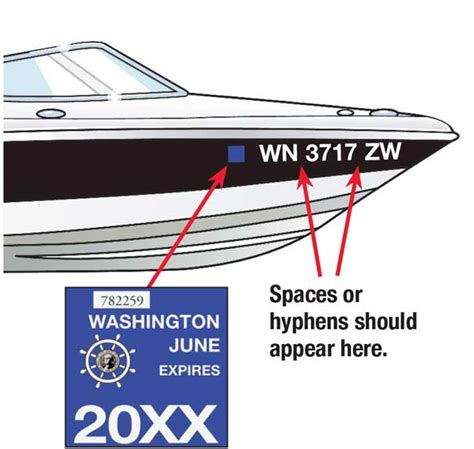 boat hull number size displaying the registration number and registration decals
