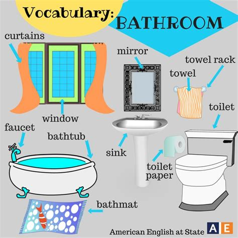 bathroom words parts of the house vocabulary bathroom by