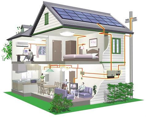 solar home california solar systems home solar panels ablaze energy