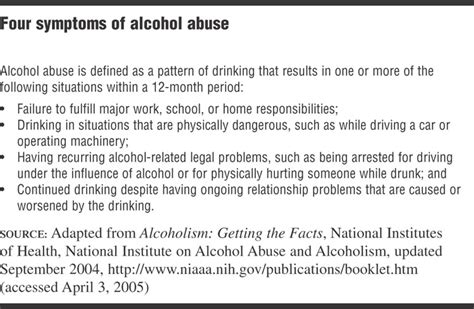 10 Warning Signs Of Alcoholism by Opposing Viewpoints In Context Document