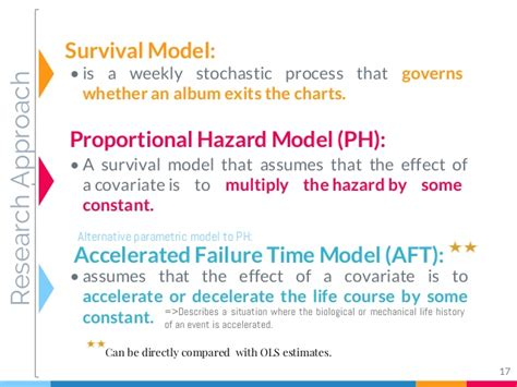 survival analysis research papers survival analysis research papers 28 images fayette