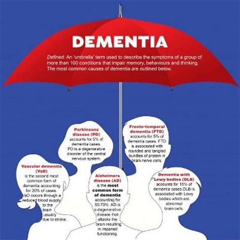 dementia mood swings dementia dementia alliance international