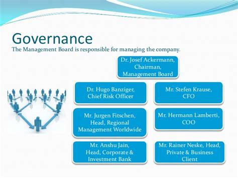 deutsche bank wealth management deutsche bank