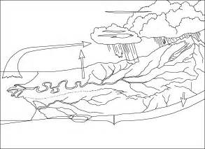 water cycle coloring page ater cycle diagram colouring pages
