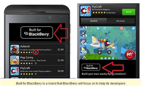 Resume App For Blackberry How Write Appworld Writings World Best Free Home