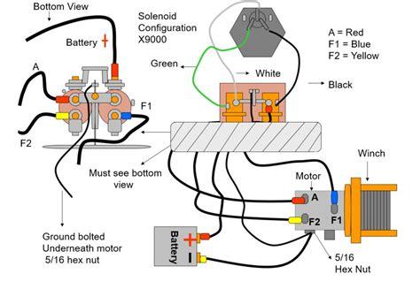 mile marker winch solenoid wiring diagram dolgular