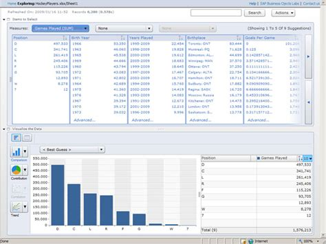 business objects tutorial web intelligence new sap businessobjects innovation center business analytics