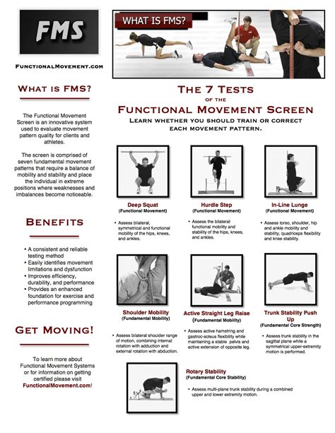 Part Time Mba From Fms Eligibility Criteria by Functional Movement Screen Fms Coach Fitness