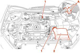 Peugeot 206 Engine Diagram Remove