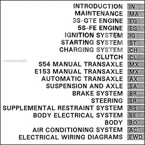auto manual repair 1994 toyota mr2 navigation system 1994 toyota mr2 repair shop manual original 2 volume set