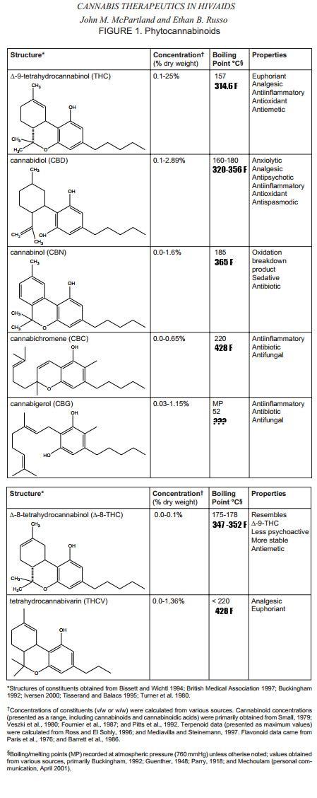 Reddit Nicotine Detox by Hash Vaporizer Pen India Vape E Cig Wiki Smokers Stop