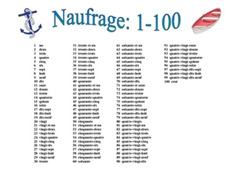 printable list of french numbers 1 100 french numbers 1 100 activ by world language classroom
