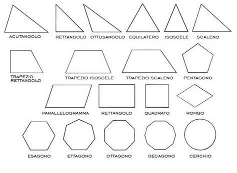 3d figuras geometricas y sus nombres im 225 genes de figuras geometricas planas para ni 241 os para