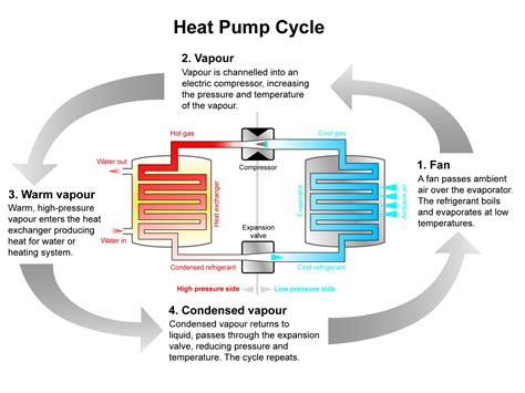 induction geyser vs heat quality heat supply and installation durbanville cape town
