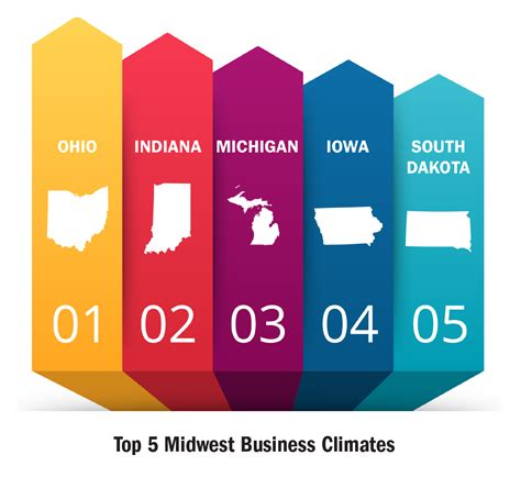 Top Mba Progras In The Midwest by Ohio Indiana Flex Site Selection Magazine