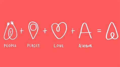 airbnb meaning nouveau logo d airbnb le b 233 lo 2014