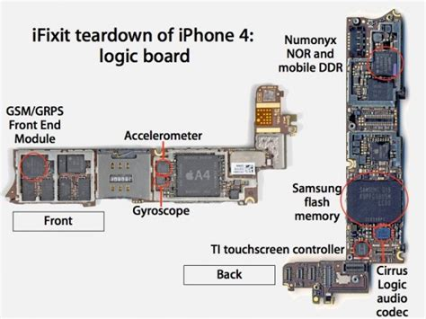 Part Ic Iphone 4g Wifi Rafencell ifixit nos muestra el interior nuevo iphone 4