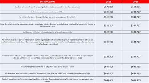 multas de trnsito estado de mxico 2016 conozca el valor de las multas de tr 225 nsito con el